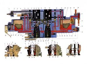 ЛАДА 2109 (ВАЗ 2109) Схема работы карбюратора.