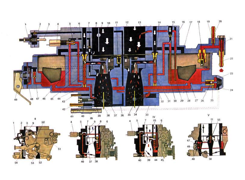 Схема работы карбюратора: