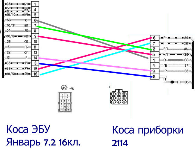Январь 7.2 16кл. и проводка торпеды 2114